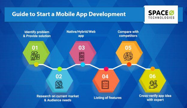 how to start mobile app development