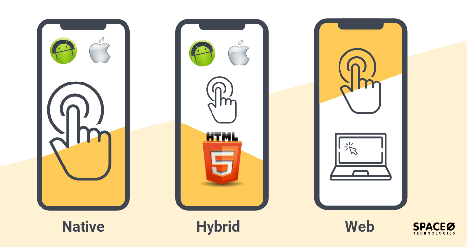 types-of-apps