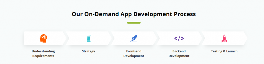 salon app development, 3 Lessons on Salon App Development for On-Demand Beauty Startups