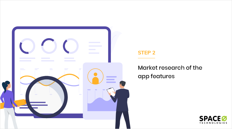 Market research of app features