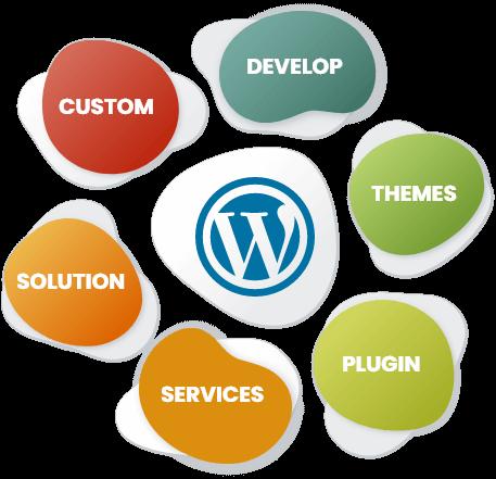 WordPress Development Benefits