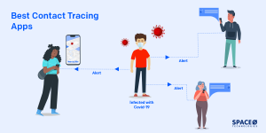 best-contact-tracing-apps-300x150