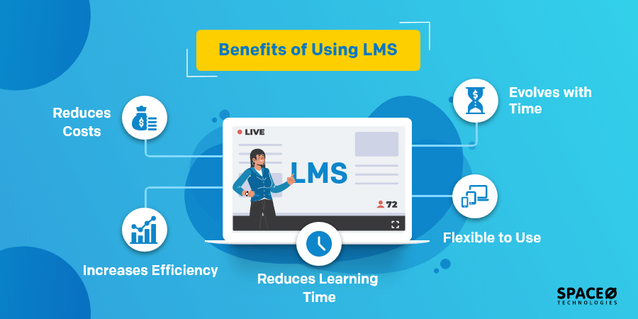Benefits of Using LMS