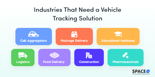 industries-needing-vehicle-tracking-solution